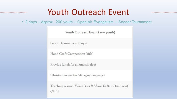 Youth Outreach Event